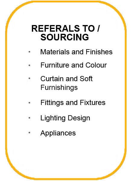 Residential service Exquisite Renovation Works